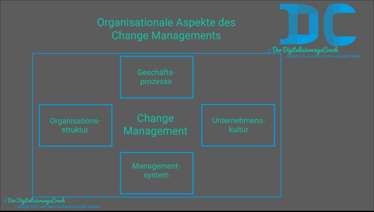 Organisationale Aspekte des Change Managements