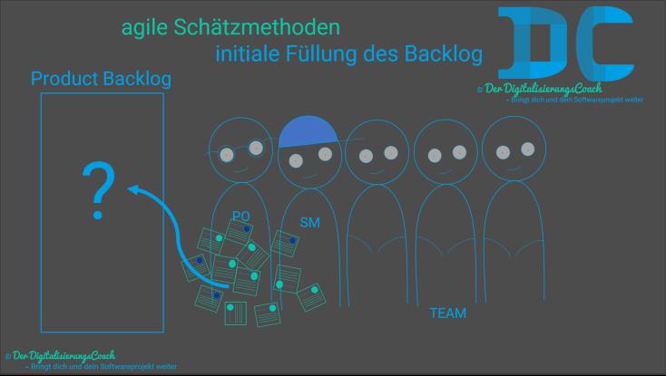 Agile Schätzmethoden initiale Füllung des Product Backlogs